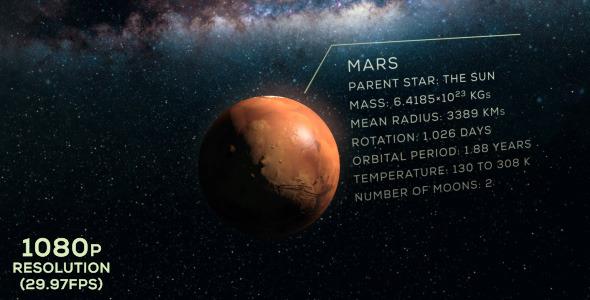 VideoHive Mars Information 9680662