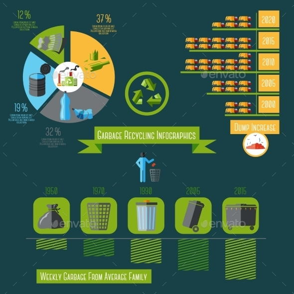 GraphicRiver Garbage Infographics Set 9683602