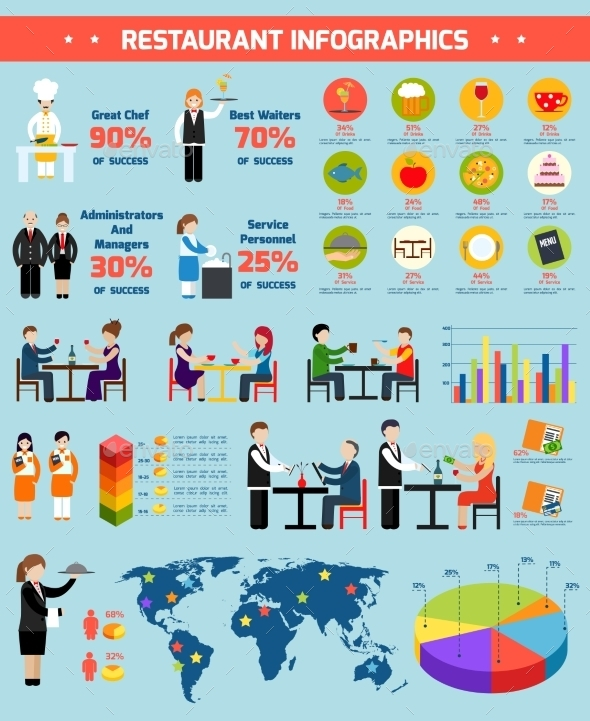 Restaurant Infographic Set