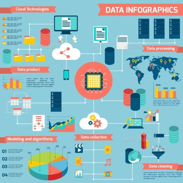 GraphicRiver Data Infographic Set 9683705
