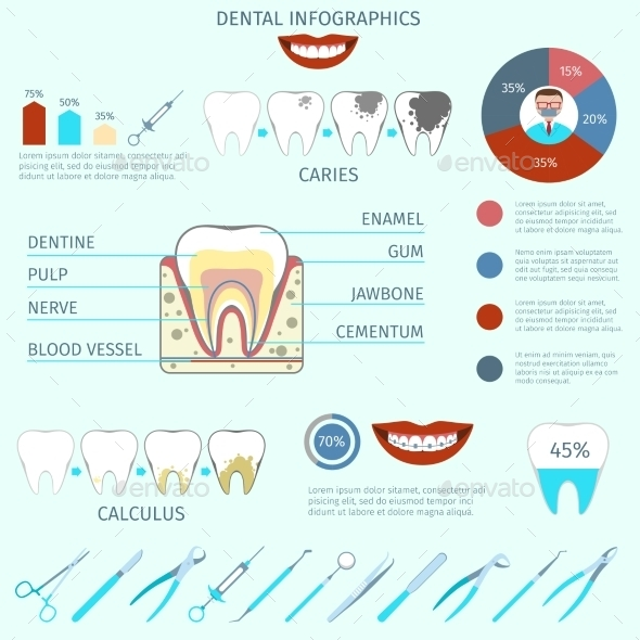 GraphicRiver Dental Infographics Set 9684428