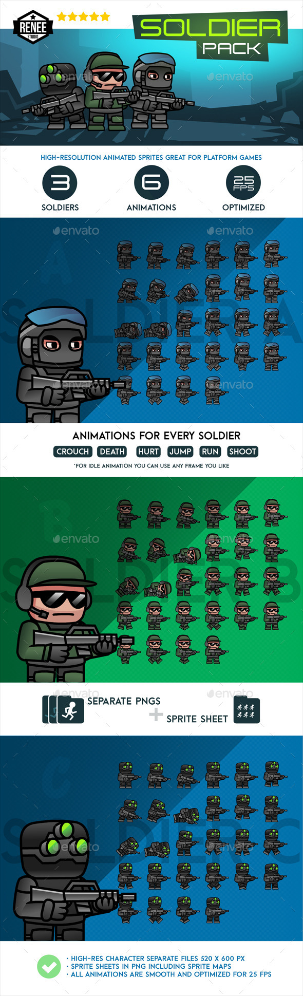 Soldier Pack Animated Spritesheet