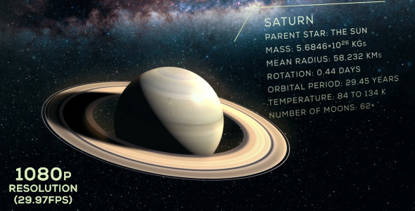 VideoHive Saturn Information 9702957