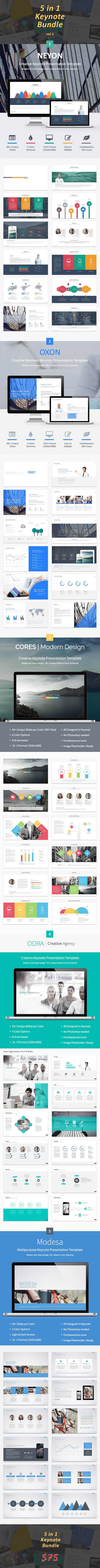 GraphicRiver 5-in-1 Keynote Bundle 9693787