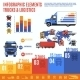 Truck Infographic Set - GraphicRiver Item for Sale