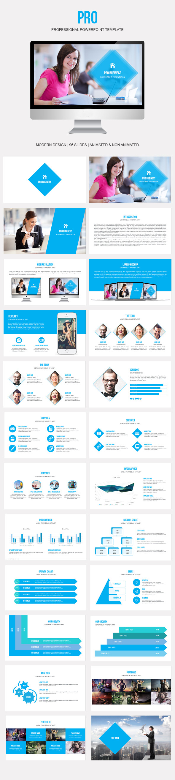 Pro Powerpoint Presentation Template