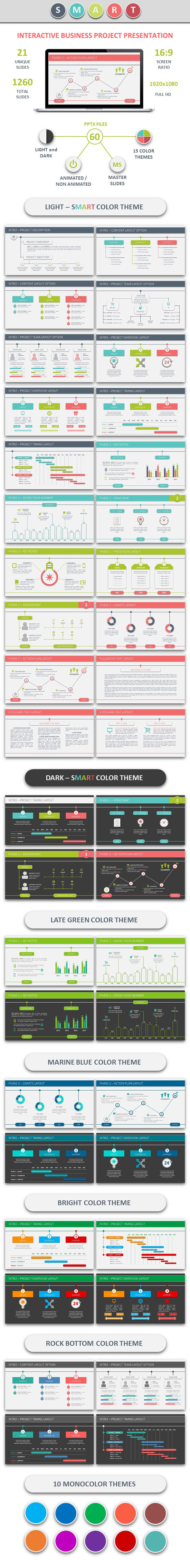 GraphicRiver SMART002 Interactive PowerPoint Presentation 9870642