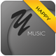 Happiness Ident - AudioJungle Item for Sale