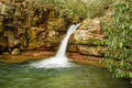 Blue Hole Falls - PhotoDune Item for Sale