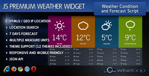 CodeCanyon Javascript Premium Weather Widget 9855465