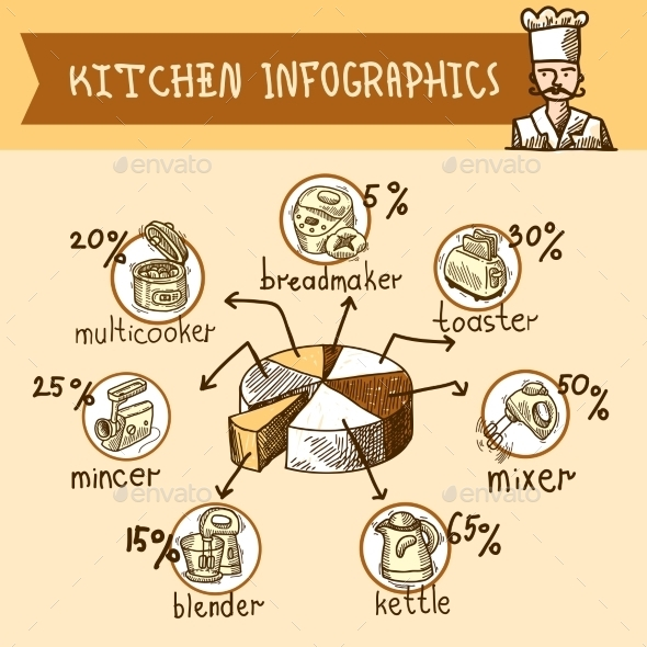 GraphicRiver Kitchen Infographic Sketch 9904005