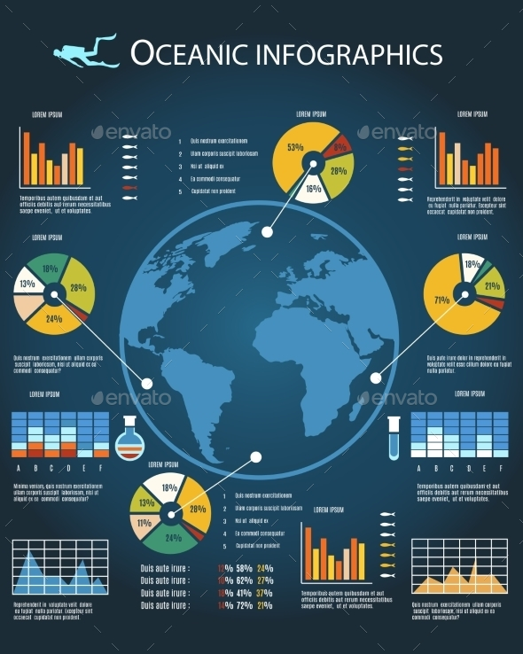 GraphicRiver Oceanic Infographics Template 9912935