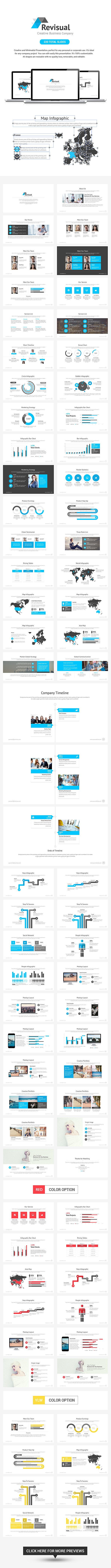 GraphicRiver Revisual Keynote Template 9936842