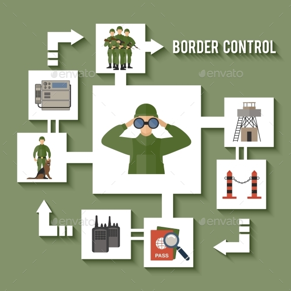 GraphicRiver Border Guard Icon Flat 9988389