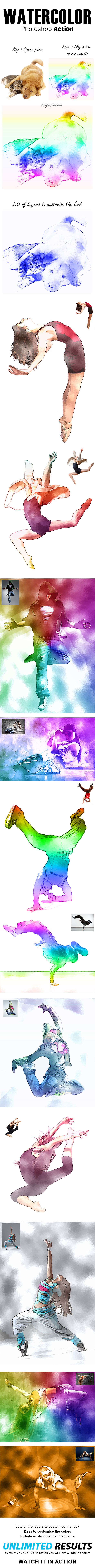 GraphicRiver Watercolor Photoshop Action 9961482