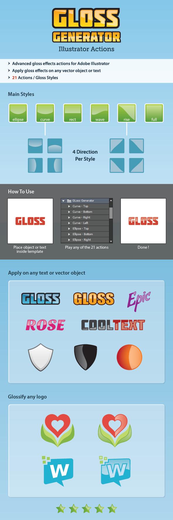 GraphicRiver Gloss Generator 10009707