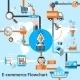 E-Commerce Flowchart Illustration - GraphicRiver Item for Sale