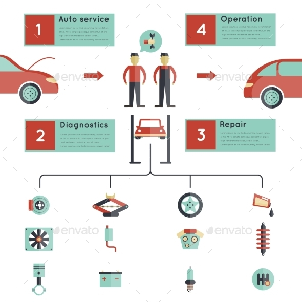 GraphicRiver Auto Service Guideline 10022229