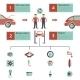 Auto Service Guideline - GraphicRiver Item for Sale