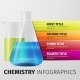 Chemistry Infographics - GraphicRiver Item for Sale