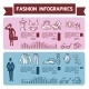Fashion Infographics Set - GraphicRiver Item for Sale