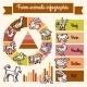 Farm Infographics Set - GraphicRiver Item for Sale