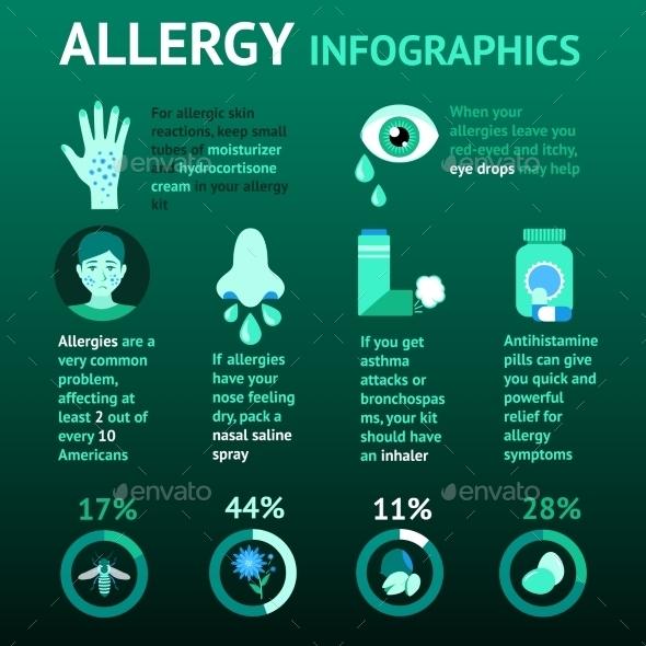GraphicRiver Allergy Infographics Set 10055237