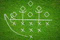 Football game plan on grass background - PhotoDune Item for Sale