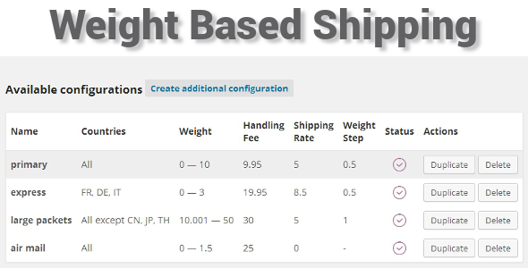 CodeCanyon Weight Based Shipping for WooCommerce 10099013