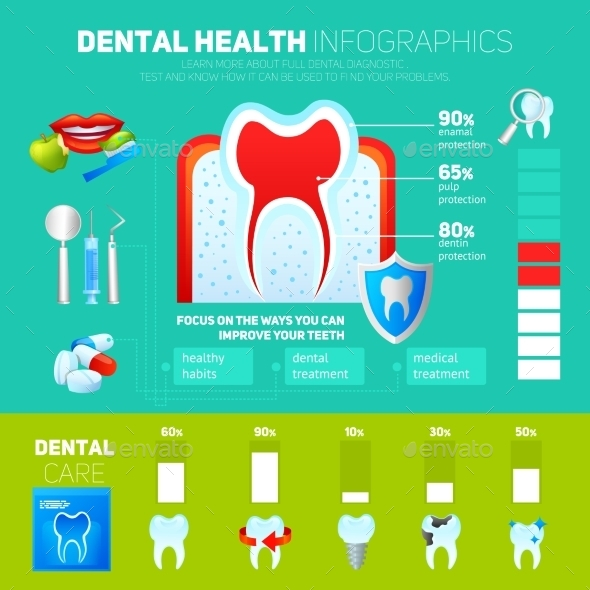 GraphicRiver Dental Infographics Set 10134143
