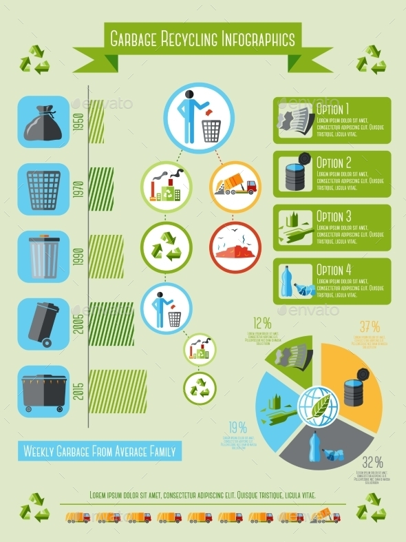 GraphicRiver Garbage infographics set 10141763