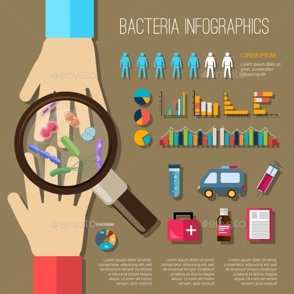 GraphicRiver Bacteria Infographics Set 10142054