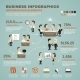Office Work Infographics Presentation Poster - GraphicRiver Item for Sale