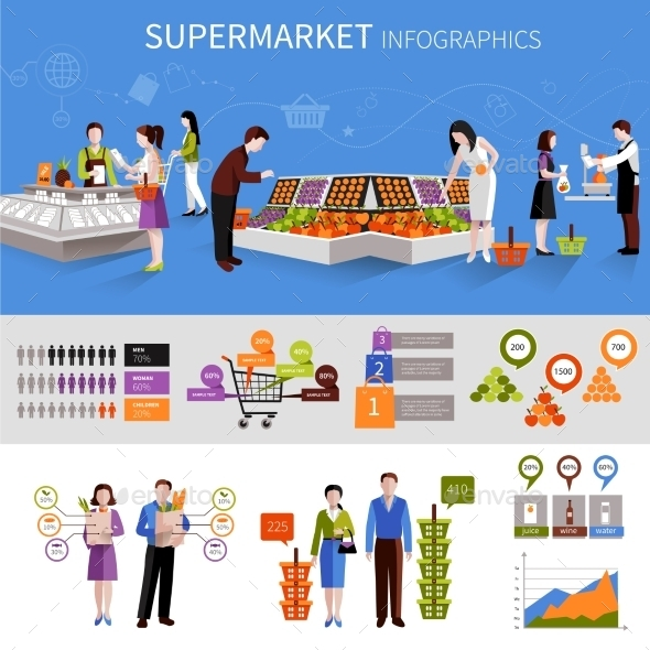 GraphicRiver Supermarket People Infographics 10142198