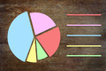 Round chart with sectors on wooden background - PhotoDune Item for Sale