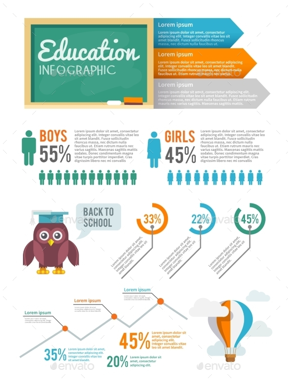 GraphicRiver Education Infographic Set 10198243