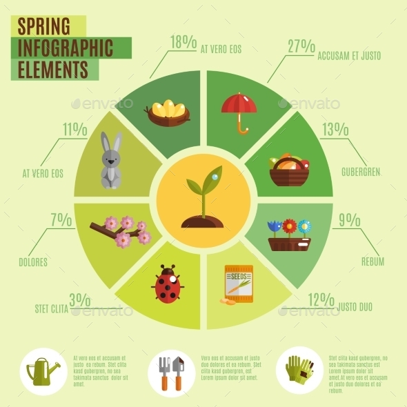 Spring Infographics Set