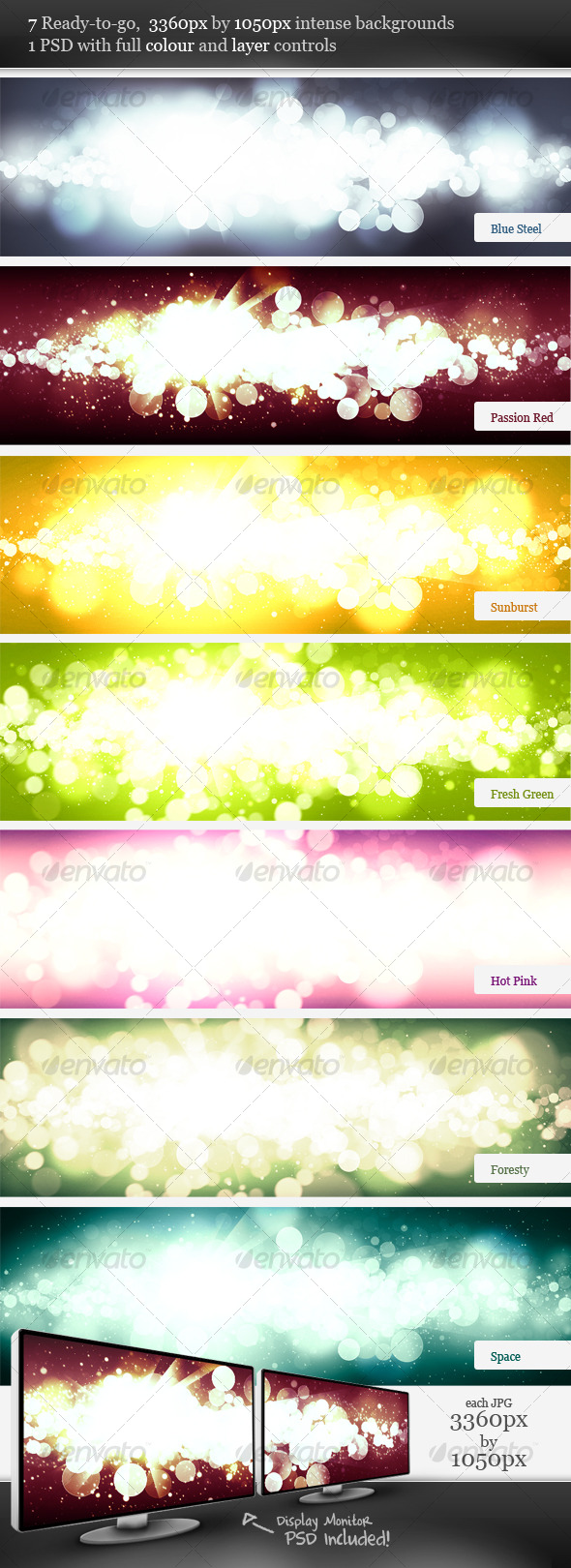 Intense Flare Burst Backgrounds