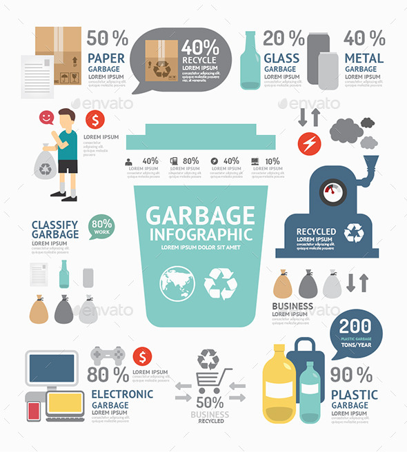 Garbage Annual Report Template Design Infographic
