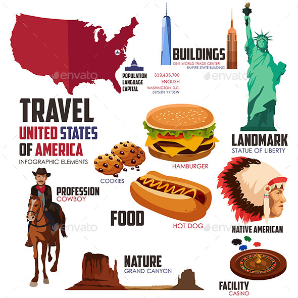 GraphicRiver Infographic Elements for Traveling to USA 10246503