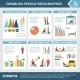 Disabled Infographics Set - GraphicRiver Item for Sale