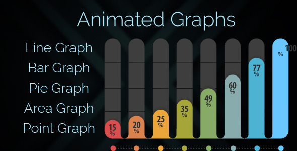CodeCanyon Animated Graph 10259073