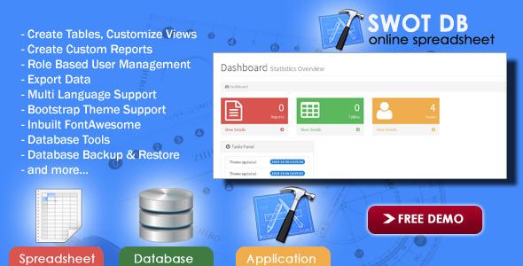 Download SWOT DB - Database App nulled download