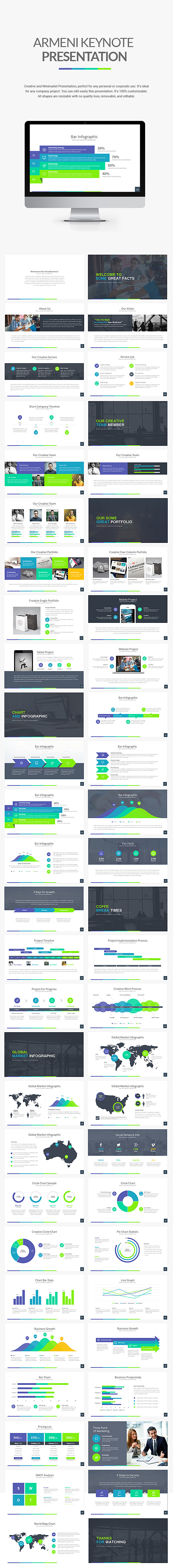 GraphicRiver Armeni Keynote Template 10297311