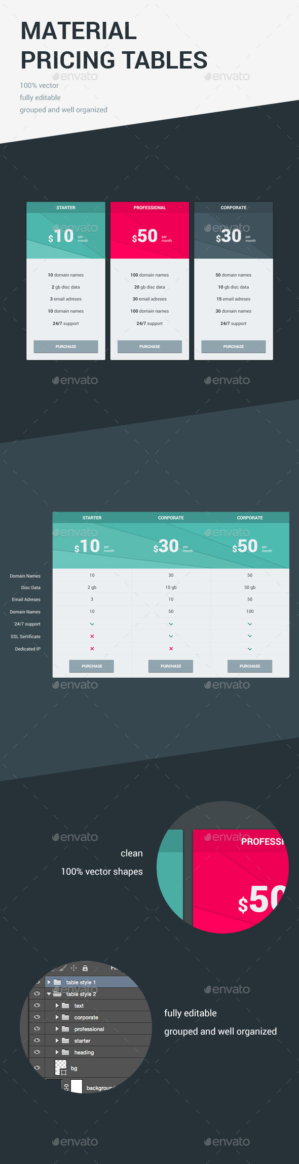 GraphicRiver Material Pricing Tables 10304146