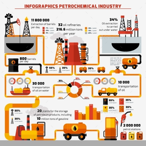 GraphicRiver Oil Industry Infographics 10310493