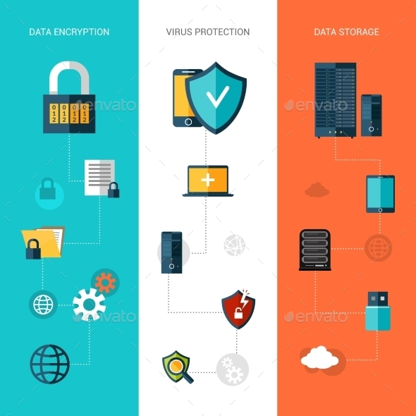 GraphicRiver Data Protection Banners Vertical 10313396