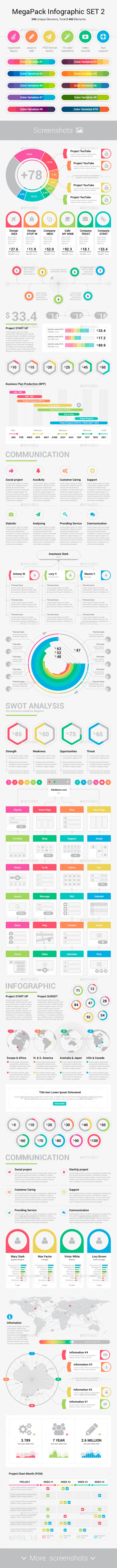 GraphicRiver MegaPack Infographic Set 2 10378720