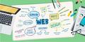Flat Design Illustration Concept for Web Design Development Process - PhotoDune Item for Sale