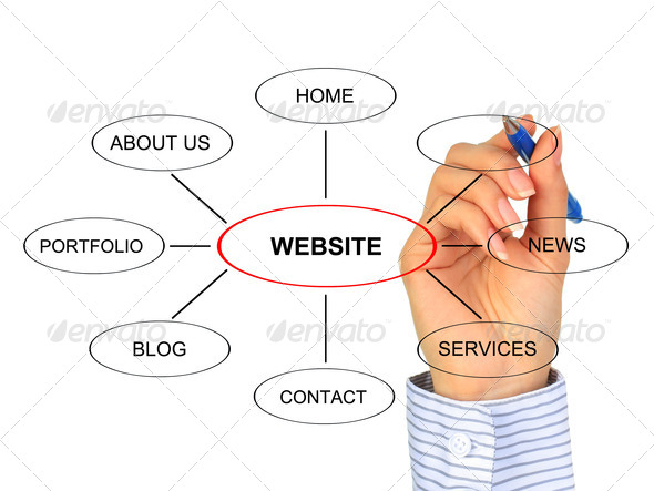 Designing website. - Stock Photo - Images